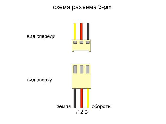 Схема разъема 3-pin
