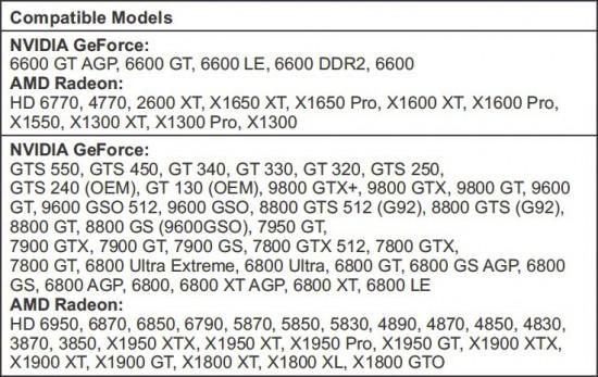 Таблица совместимость нового кулера с различными видеокартами