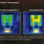 Сравнение эффективности вентиляторов