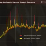 Сравнение акустического спектра