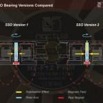 Сравнение двух версий подшипника SSO