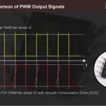 Фирменая технология PWM от Noctua