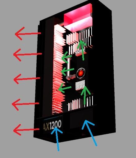 Примерная структура начинки проекта 2001 - A Case Modyssey