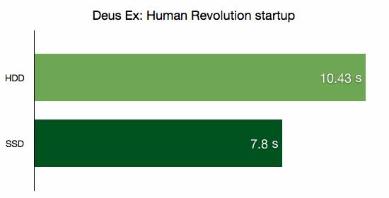Deus Ex: Human Revolution startup