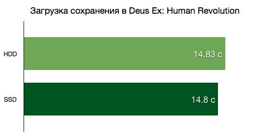Загрузка сохранения в Deus Ex: Human Revolution