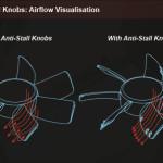 Сравнение аэродинамического потока