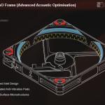 Информация про раму AAO